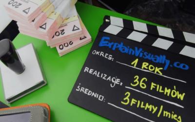 Wykorzystanie explainer video w różnych działach firmy: Przykłady