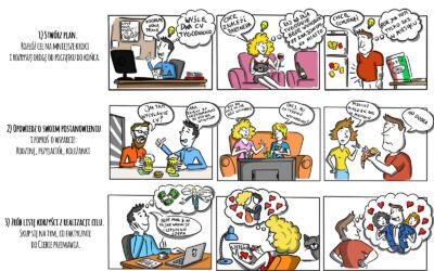 Jak realizować postanowienia noworoczne? Nasz komiks edukacyjny w Głosie Mordoru