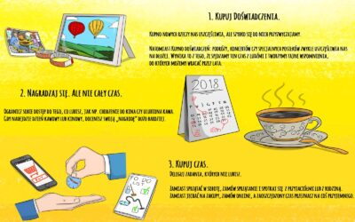 """How to spend money to be happy? Our infographic in """"Głos Mordoru"""" (""""Voice of Mordor"""")"""