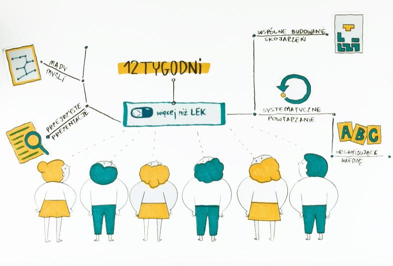 Whiteboard animation dla Więcej niż LEK