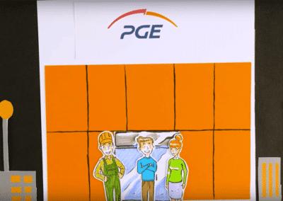Grupa PGE