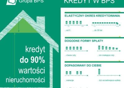 BPS – Kredyt Hipoteczny