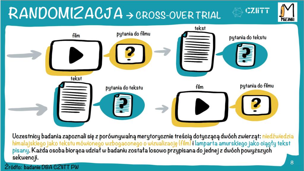 infografika wizualizacja badan 1