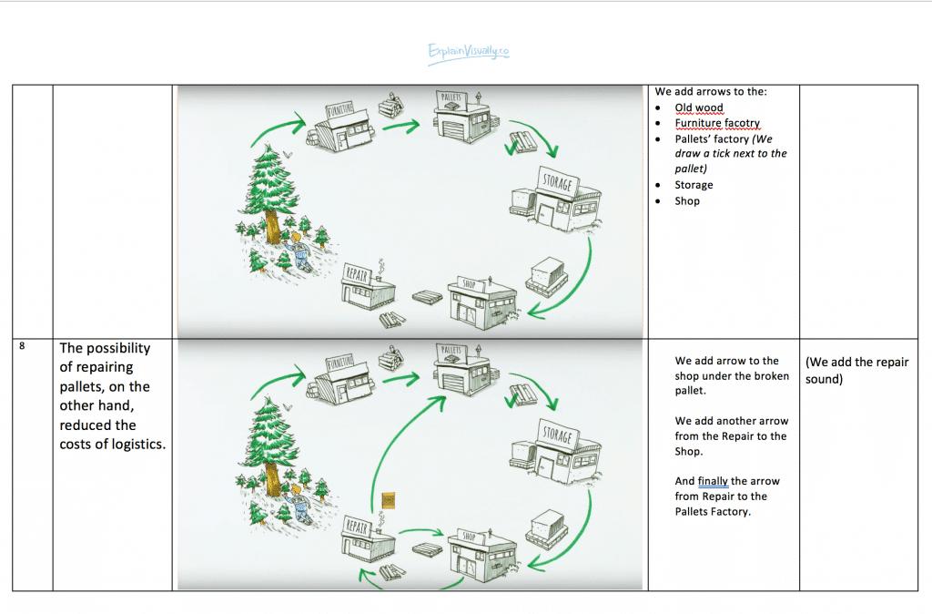 production process-storyboard-5