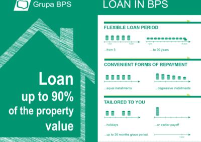 Loan in BPS