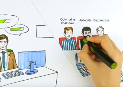 Whiteboard animation dla 3S o Cloud2B