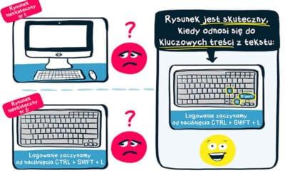 Zdjęcia vs. ilustracje vs. film instruktażowy- kiedy czego używać, by nasze instrukcje były skuteczne